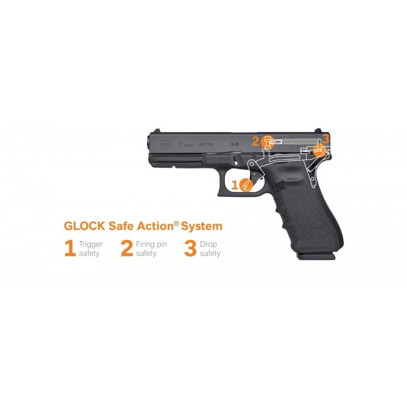 GLOCK SAFE ACTION